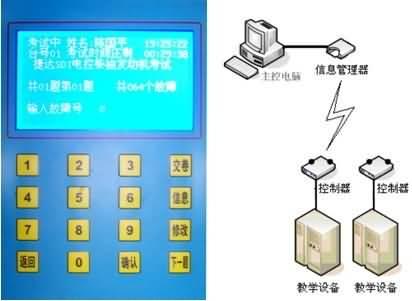 sg-zc01奥迪2.8发动机,自动变速器,空调系统综合试验台