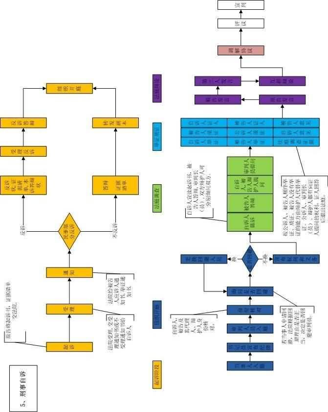 S1003模拟科学教学软件介绍(语音法庭版本)免费下载视频视频图片